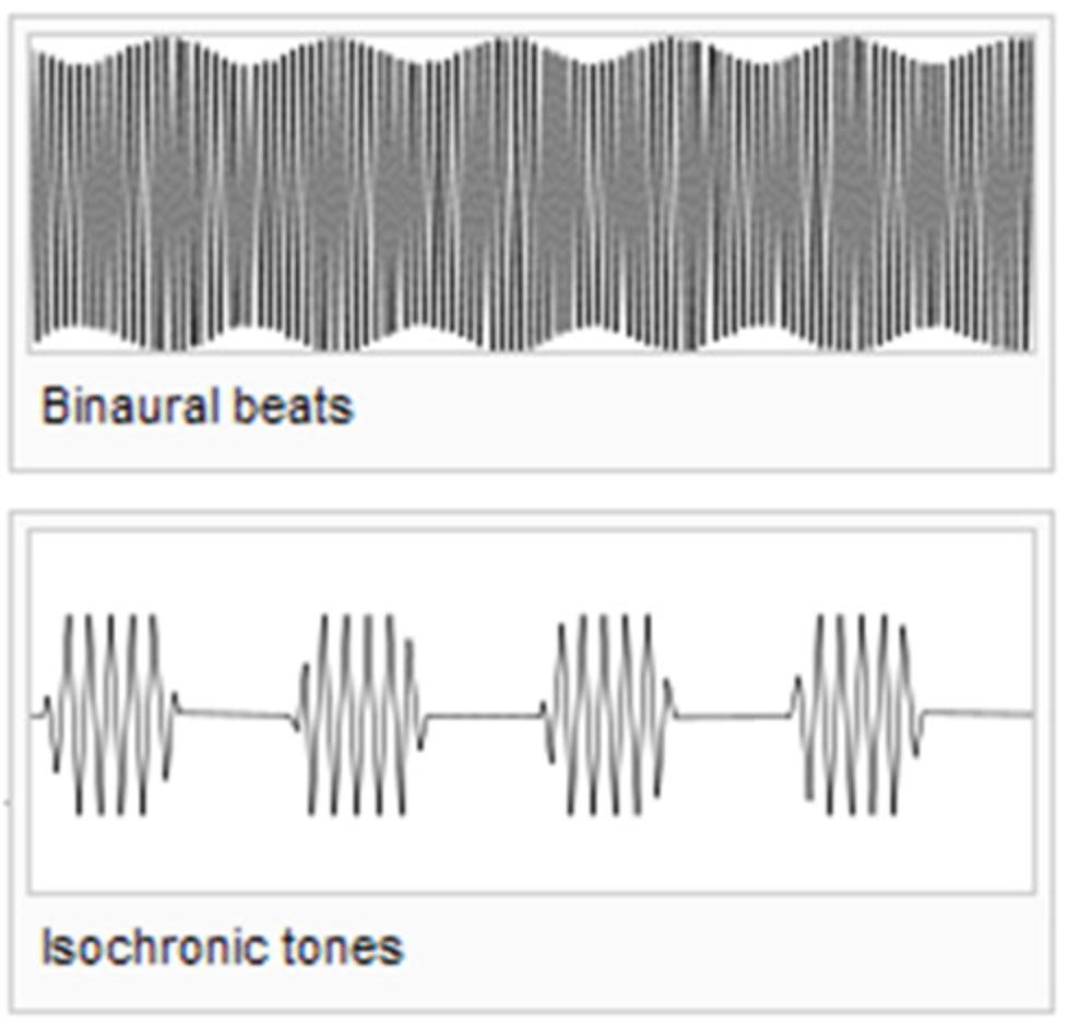binaural beats versus isochronic tones